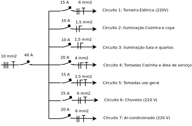 Circuito Unifilar : Projeto de instalação elétrica predial wiki cursos ifpr